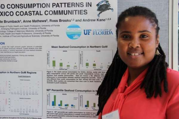 Makyba Charles presents her research.