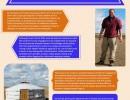 Alumni Spotlight: Michael von Fricken